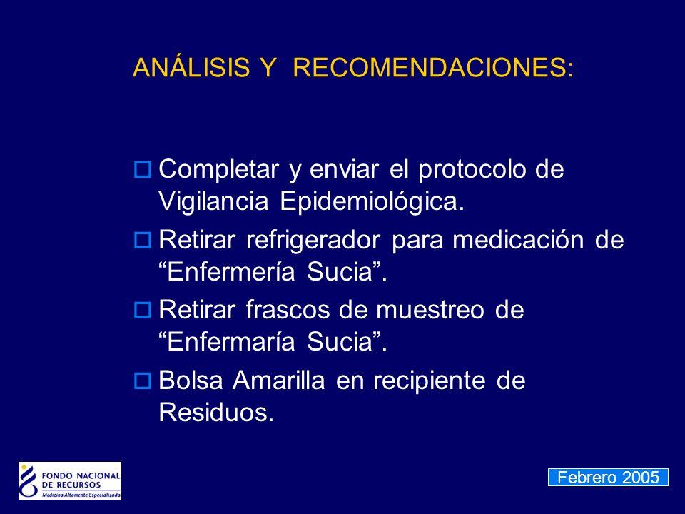 Completar y enviar el protocolo de Vigilancia Epidemiológica. Retirar refrigerador para medicación de Enfermería Sucia. Retirar frascos de muestreo de