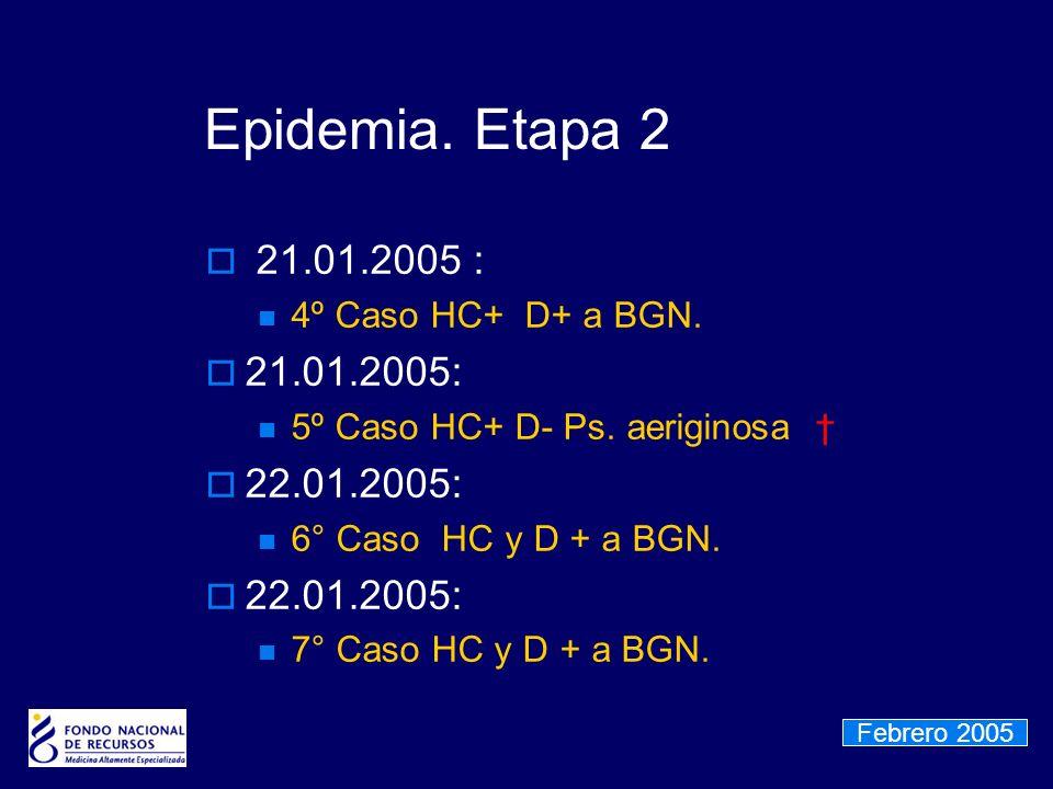Epidemia. Etapa 2 21.01.2005 : 4º Caso HC+ D+ a BGN. 21.01.2005: 5º Caso HC+ D- Ps. aeriginosa 22.01.2005: 6° Caso HC y D + a BGN. 22.01.2005: 7° Caso