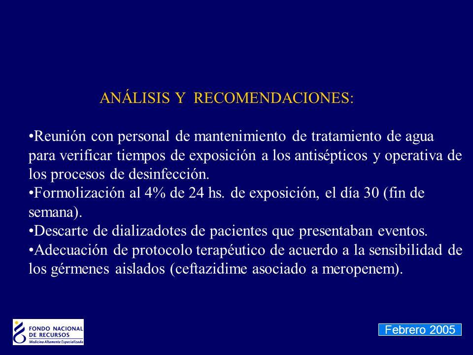 ANÁLISIS Y RECOMENDACIONES: Reunión con personal de mantenimiento de tratamiento de agua para verificar tiempos de exposición a los antisépticos y ope