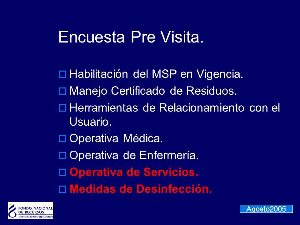 Encuesta Pre Visita. Habilitación del MSP en Vigencia. Manejo Certificado de Residuos. Herramientas de Relacionamiento con el Usuario. Operativa Médic