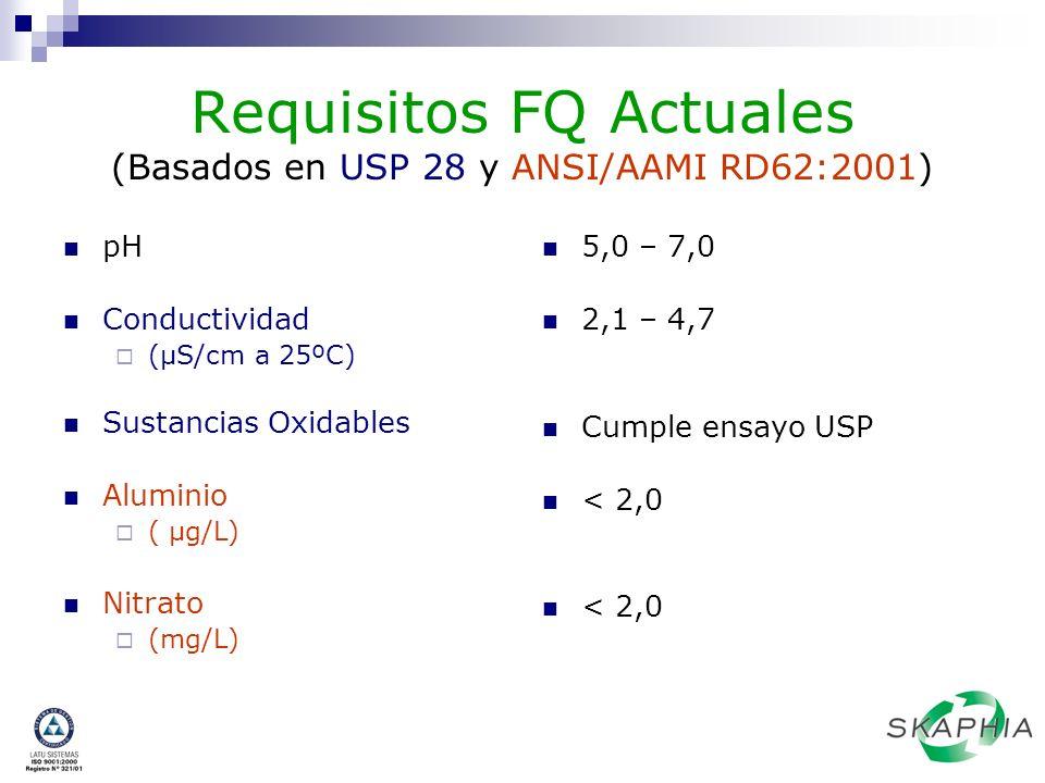 Requisitos FQ Actuales (Basados en USP 28 y ANSI/AAMI RD62:2001) pH Conductividad (µS/cm a 25ºC) Sustancias Oxidables Aluminio ( µg/L) Nitrato (mg/L)
