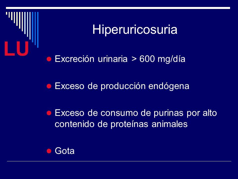 LU Hiperuricosuria Excreción urinaria > 600 mg/día Exceso de producción endógena Exceso de consumo de purinas por alto contenido de proteínas animales Gota
