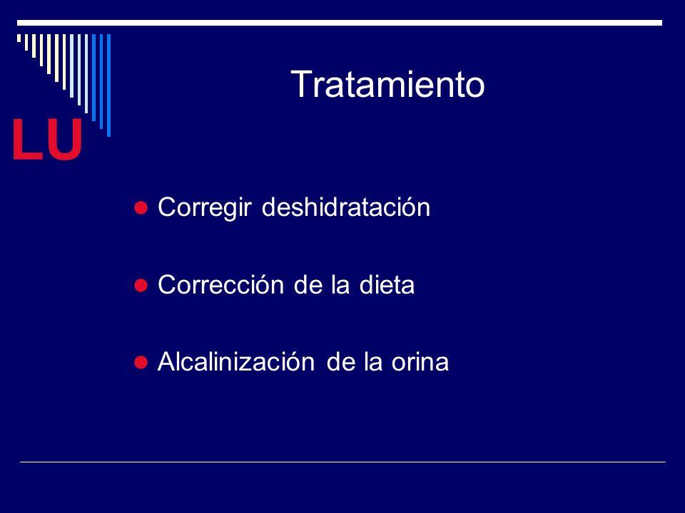 LU Tratamiento Corregir deshidratación Corrección de la dieta Alcalinización de la orina