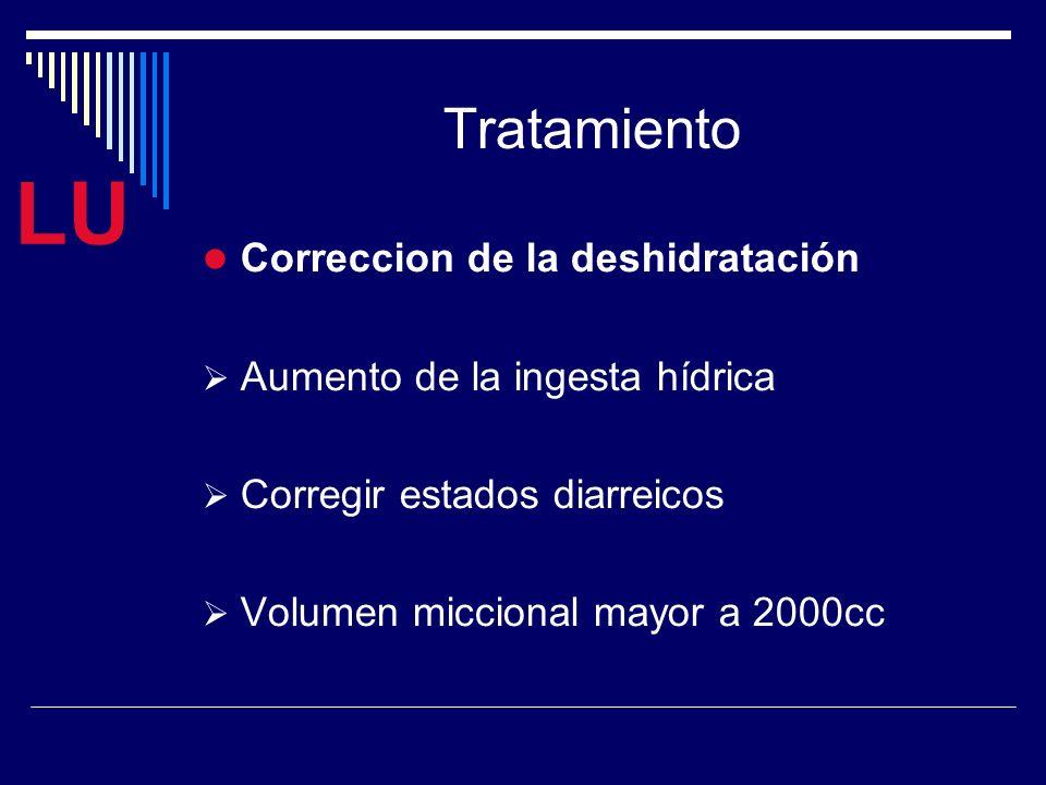LU Tratamiento Correccion de la deshidratación Aumento de la ingesta hídrica Corregir estados diarreicos Volumen miccional mayor a 2000cc