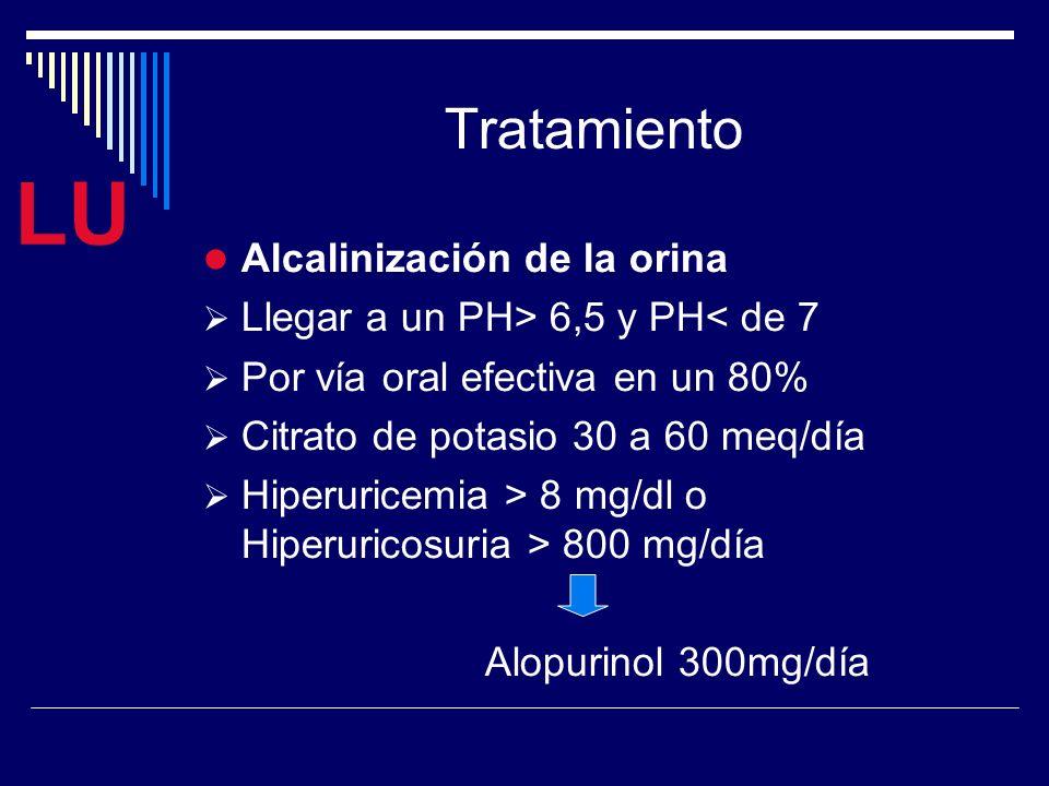 LU Tratamiento Alcalinización de la orina Llegar a un PH> 6,5 y PH< de 7 Por vía oral efectiva en un 80% Citrato de potasio 30 a 60 meq/día Hiperuricemia > 8 mg/dl o Hiperuricosuria > 800 mg/día Alopurinol 300mg/día