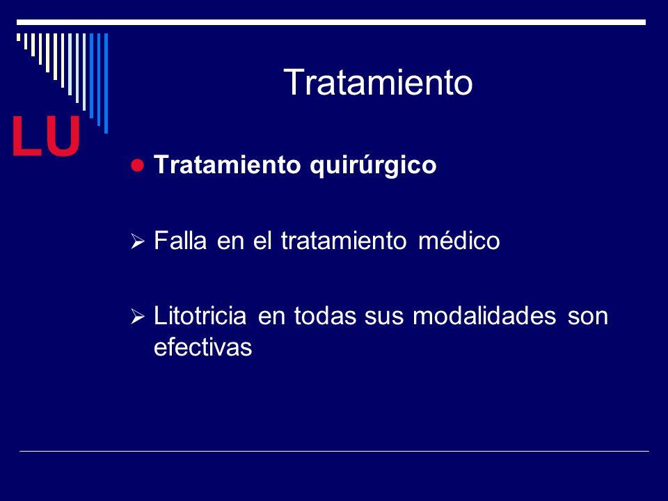 LU Tratamiento Tratamiento quirúrgico Falla en el tratamiento médico Litotricia en todas sus modalidades son efectivas
