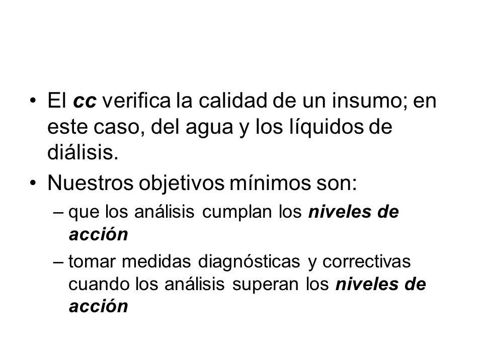Control de calidad - cc El cc verifica la calidad de un insumo; en este caso, del agua y los líquidos de diálisis. Nuestros objetivos mínimos son: –qu