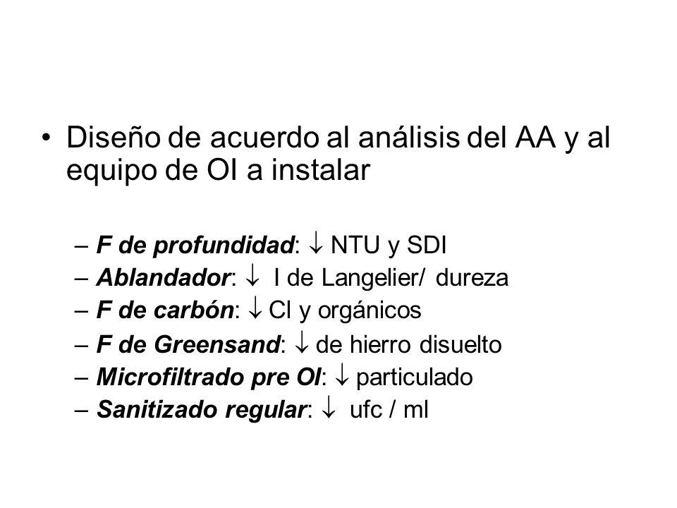 TA - Pre-tratamiento Diseño de acuerdo al análisis del AA y al equipo de OI a instalar –F de profundidad: NTU y SDI –Ablandador: I de Langelier/ durez