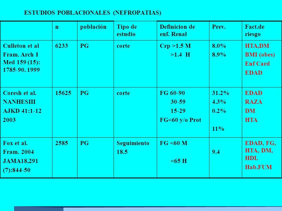 ESTUDIOS POBLACIONALES (NEFROPATIAS) npoblaciónTipo de estudio Definicion de enf.