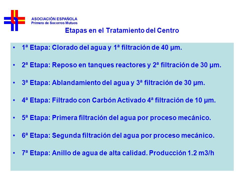 5ª Etapa: Primera filtración del agua por proceso mecánico rechazo 90-99% de iones y tamiz orgánico PM >100 D
