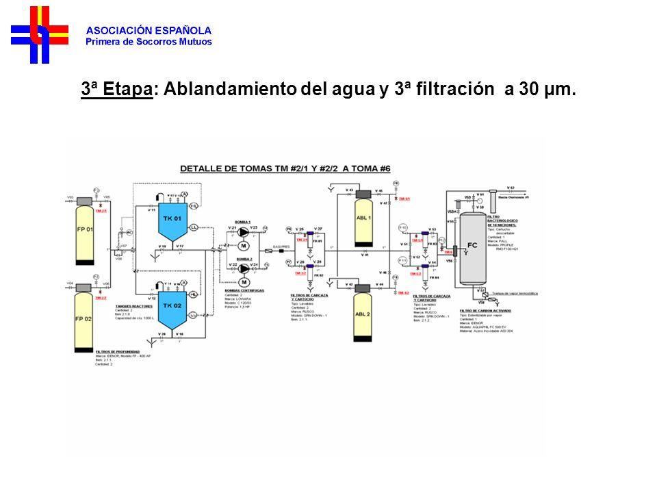 Puntos de Toma de la Muestra TM 2/2Después de filtro de Profundidad TM 3/1Después del tanques TK 1 TM 3/2Después del tanques TK 2 TM 4/1Salida de Ablandador 1 TM 4/2Salida de Ablandador 2 TM 6Después del Filtro de Carbón TM 7Entrada a Osmosis 1 TM 8Salida Osmosis 1 TM 9 ADespués Tanque reserva agua ósmosis 1 TM 9 BEntrada a Osmosis 2 TM 10Después de Osmosis 2 TM 11Después de Tanque TK 4 TM 13Entrada a sala, después de filtro Bacteriológico MAQUINASe alternan mes a mes RENATRONSe alternan mes a mes Pico PiletaSe alternan mes a mes