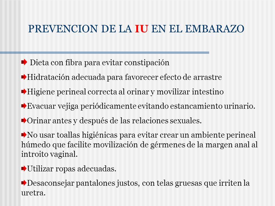 PREVENCION DE LA IU EN EL EMBARAZO Dieta con fibra para evitar constipación Hidratación adecuada para favorecer efecto de arrastre Higiene perineal co