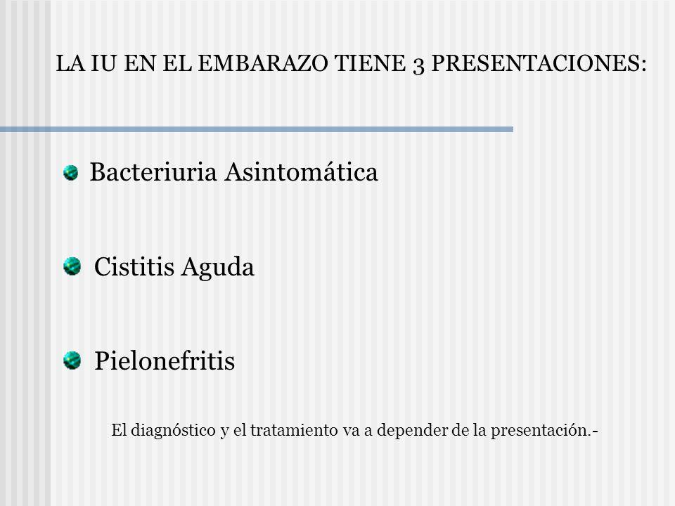 LA IU EN EL EMBARAZO TIENE 3 PRESENTACIONES: Bacteriuria Asintomática Cistitis Aguda Pielonefritis El diagnóstico y el tratamiento va a depender de la