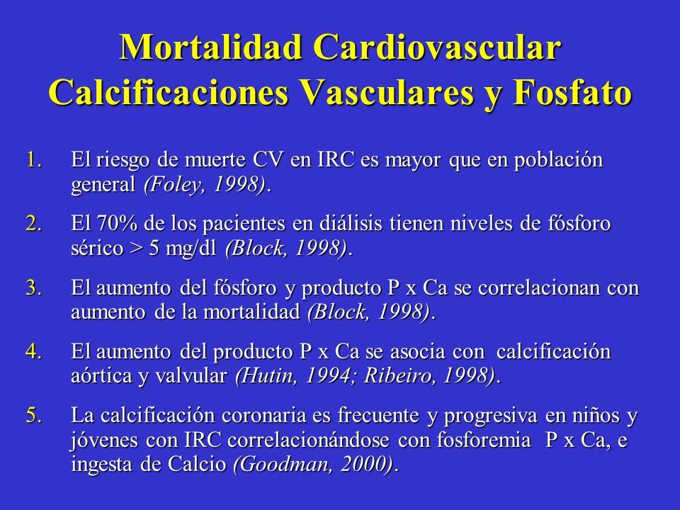 Mortalidad Cardiovascular Calcificaciones Vasculares y Fosfato 1.El riesgo de muerte CV en IRC es mayor que en población general (Foley, 1998). 2.El 7