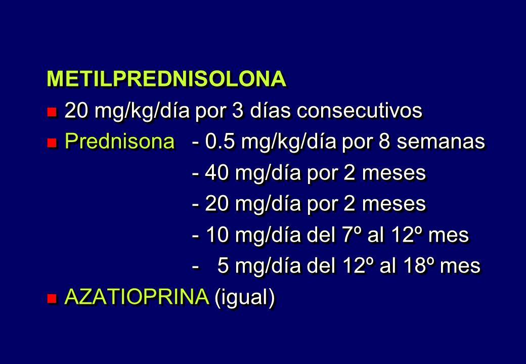 METILPREDNISOLONA 20 mg/kg/día por 3 días consecutivos 20 mg/kg/día por 3 días consecutivos Prednisona - 0.5 mg/kg/día por 8 semanas Prednisona - 0.5 mg/kg/día por 8 semanas - 40 mg/día por 2 meses - 40 mg/día por 2 meses - 20 mg/día por 2 meses - 20 mg/día por 2 meses - 10 mg/día del 7º al 12º mes - 10 mg/día del 7º al 12º mes - 5 mg/día del 12º al 18º mes - 5 mg/día del 12º al 18º mes AZATIOPRINA (igual) AZATIOPRINA (igual)METILPREDNISOLONA 20 mg/kg/día por 3 días consecutivos 20 mg/kg/día por 3 días consecutivos Prednisona - 0.5 mg/kg/día por 8 semanas Prednisona - 0.5 mg/kg/día por 8 semanas - 40 mg/día por 2 meses - 40 mg/día por 2 meses - 20 mg/día por 2 meses - 20 mg/día por 2 meses - 10 mg/día del 7º al 12º mes - 10 mg/día del 7º al 12º mes - 5 mg/día del 12º al 18º mes - 5 mg/día del 12º al 18º mes AZATIOPRINA (igual) AZATIOPRINA (igual)
