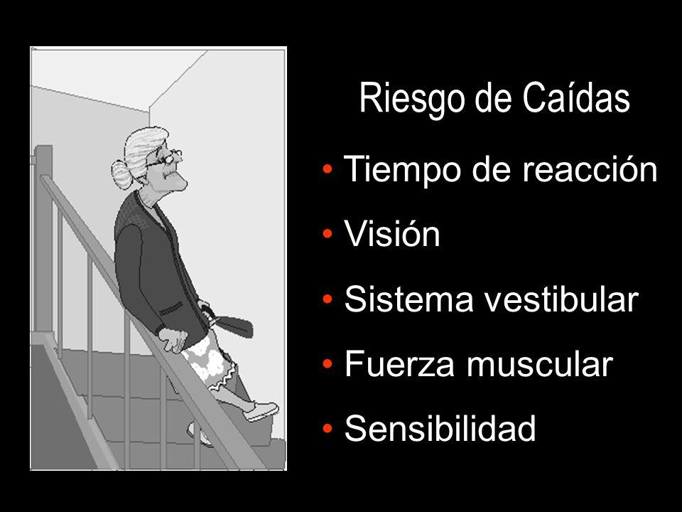 Riesgo de Caídas Tiempo de reacción Visión Sistema vestibular Fuerza muscular Sensibilidad