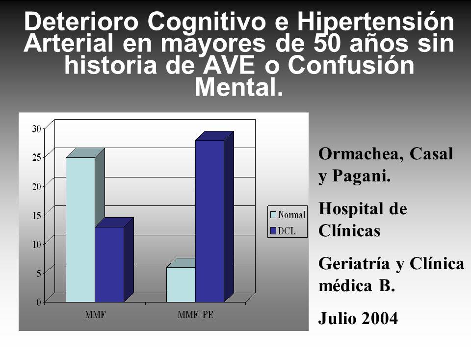 Deterioro Cognitivo e Hipertensión Arterial en mayores de 50 años sin historia de AVE o Confusión Mental.