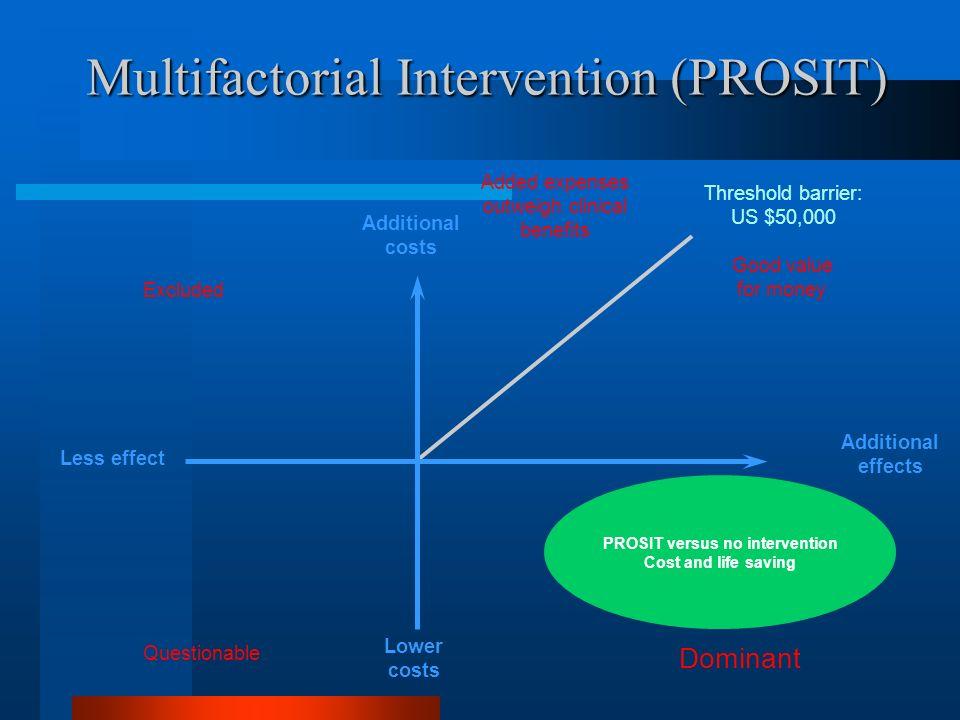 CUANDO ES NECESARIO UN PROGRAMA DE PREVENCIÓN Enfermedad de alta prevalencia Efectos de la enfermedad son importantes enfermedad asintomática por larg