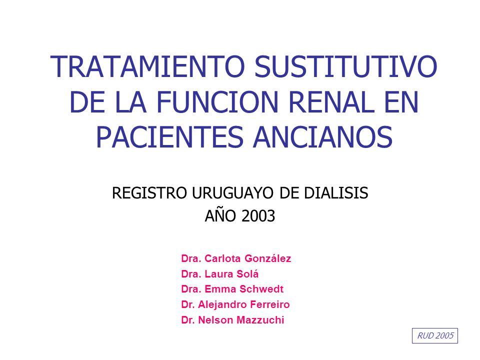 TRATAMIENTO SUSTITUTIVO DE LA FUNCION RENAL EN PACIENTES ANCIANOS REGISTRO URUGUAYO DE DIALISIS AÑO 2003 RUD 2005 Dra. Carlota González Dra. Laura Sol