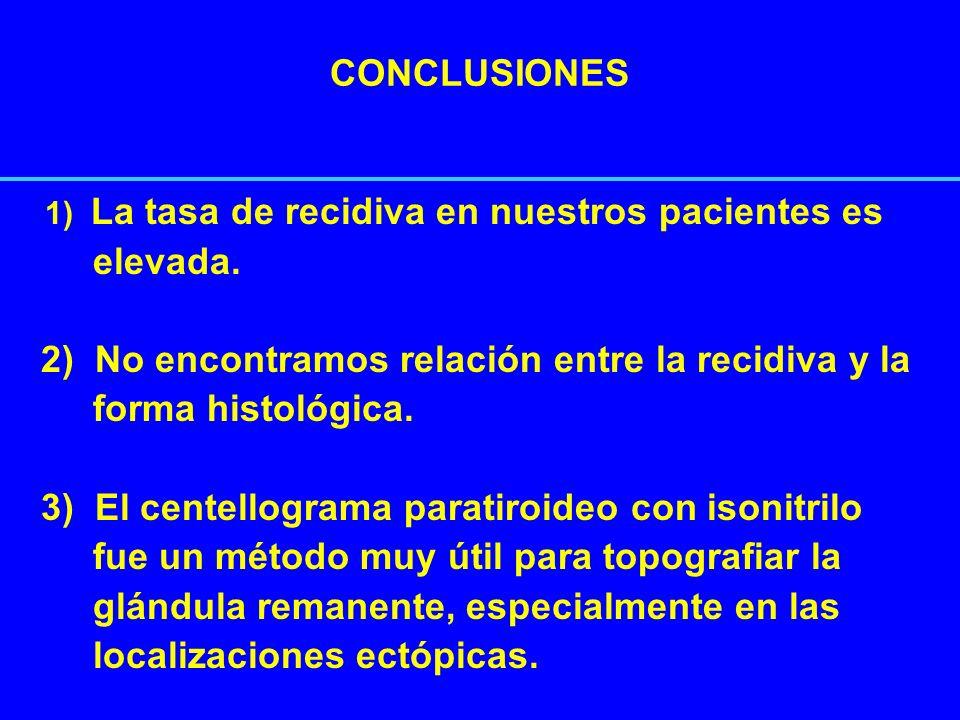 CONCLUSIONES 1) La tasa de recidiva en nuestros pacientes es elevada. 2) No encontramos relación entre la recidiva y la forma histológica. 3) El cente
