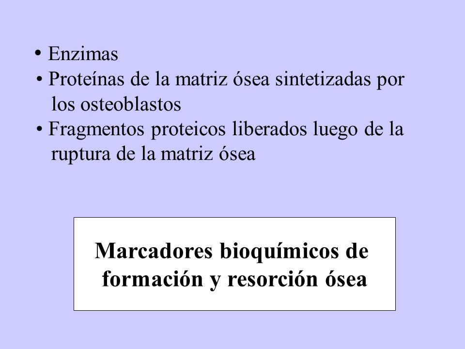 Enzimas Proteínas de la matriz ósea sintetizadas por los osteoblastos Fragmentos proteicos liberados luego de la ruptura de la matriz ósea Marcadores