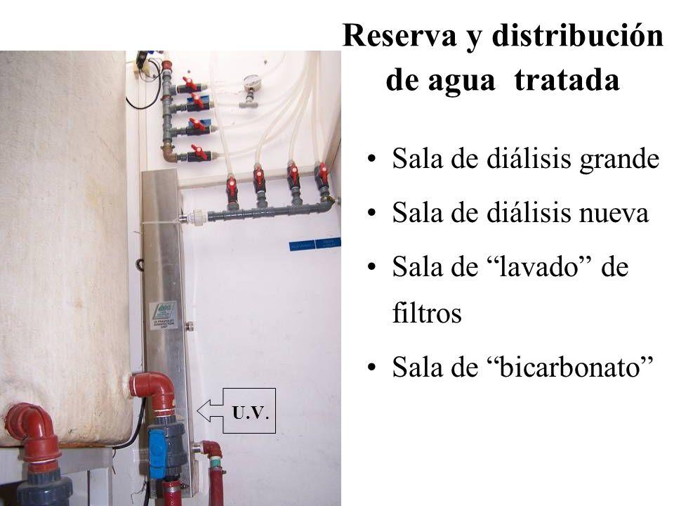 Reserva y distribución de agua tratada Sala de diálisis grande Sala de diálisis nueva Sala de lavado de filtros Sala de bicarbonato U.V.