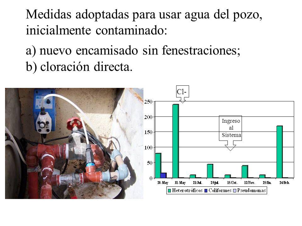 Medidas adoptadas para usar agua del pozo, inicialmente contaminado: a) nuevo encamisado sin fenestraciones; b) cloración directa. Cl- Ingreso al Sist