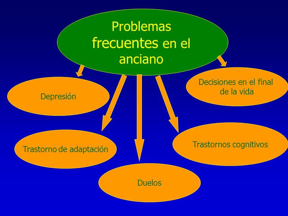Duelos Trastornos cognitivos Depresión Trastorno de adaptación Decisiones en el final de la vida Problemas frecuentes en el anciano