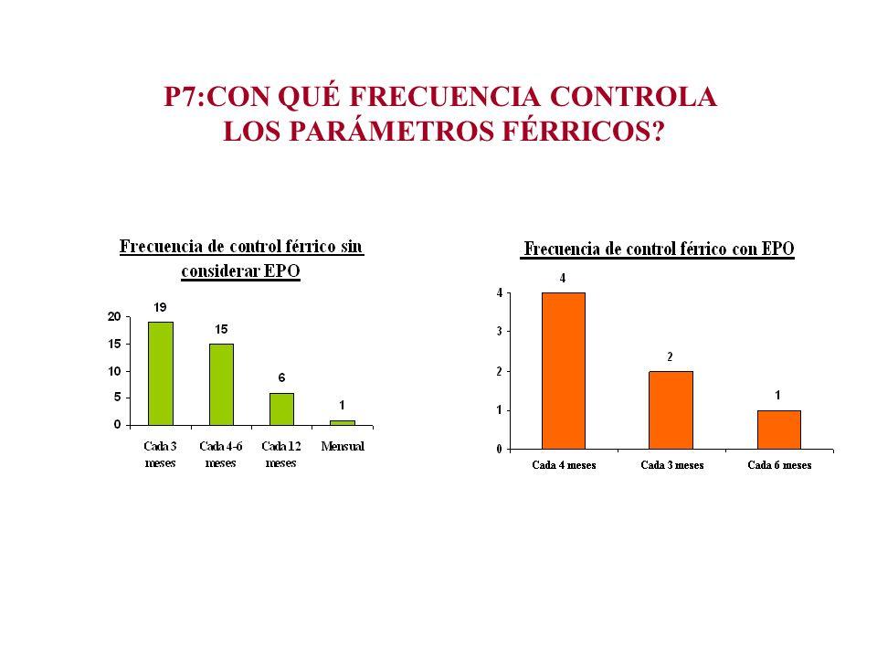 P7:CON QUÉ FRECUENCIA CONTROLA LOS PARÁMETROS FÉRRICOS?