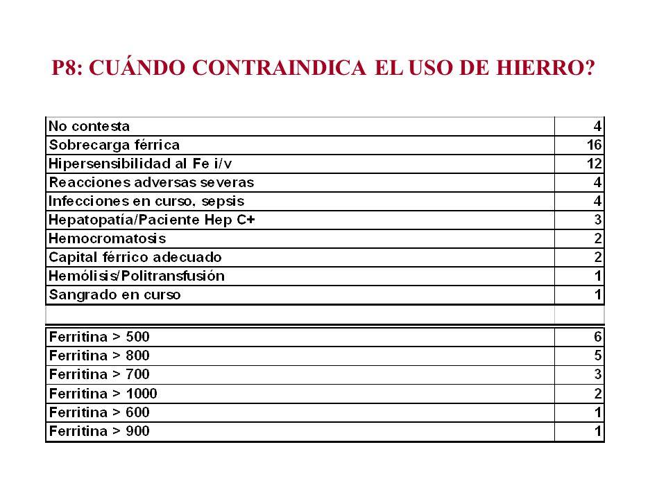 P8: CUÁNDO CONTRAINDICA EL USO DE HIERRO?