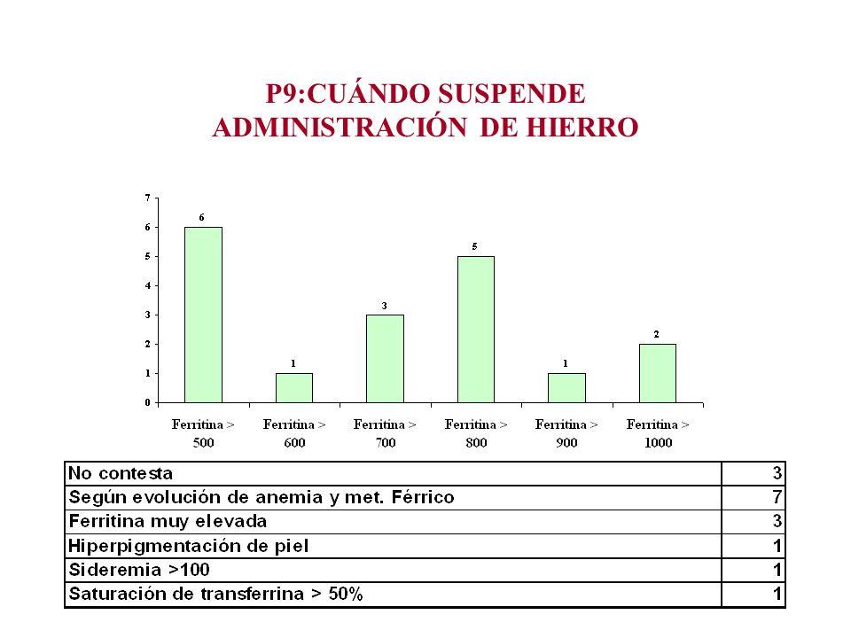 P9:CUÁNDO SUSPENDE ADMINISTRACIÓN DE HIERRO