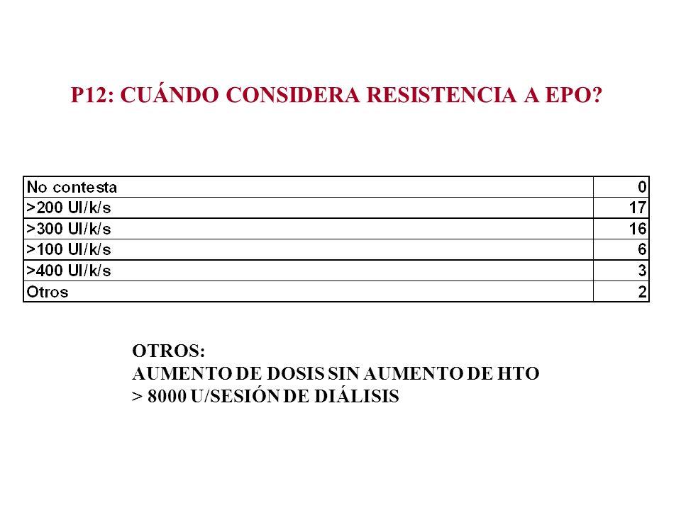P12: CUÁNDO CONSIDERA RESISTENCIA A EPO? OTROS: AUMENTO DE DOSIS SIN AUMENTO DE HTO > 8000 U/SESIÓN DE DIÁLISIS