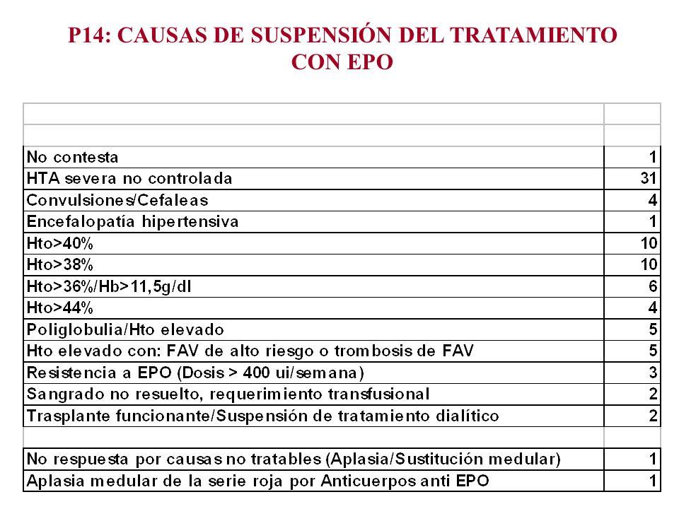P14: CAUSAS DE SUSPENSIÓN DEL TRATAMIENTO CON EPO