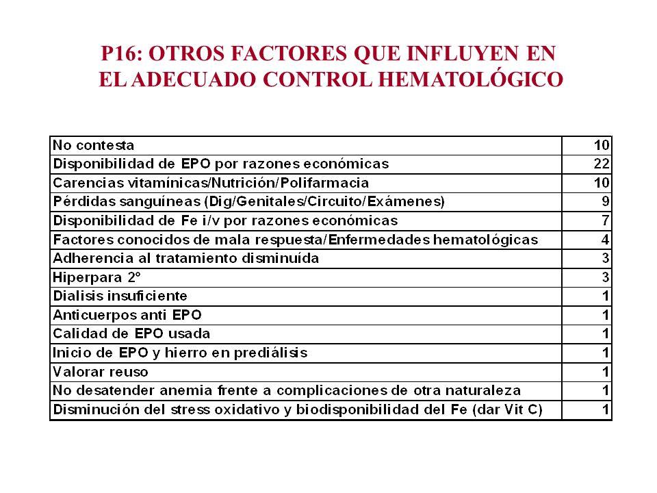 P16: OTROS FACTORES QUE INFLUYEN EN EL ADECUADO CONTROL HEMATOLÓGICO