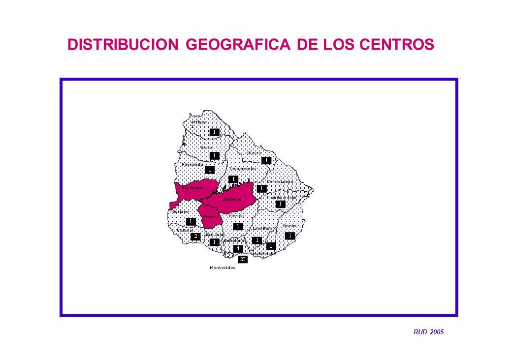 DISTRIBUCION GEOGRAFICA DE LOS CENTROS RUD 2005