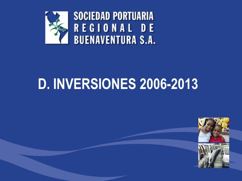 D. INVERSIONES 2006-2013