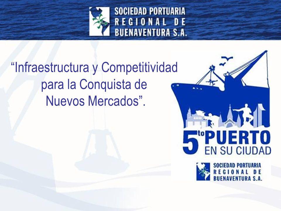 Infraestructura y Competitividad para la Conquista de Nuevos Mercados.