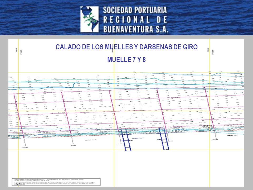 CALADO DE LOS MUELLES Y DARSENAS DE GIRO MUELLE 7 Y 8
