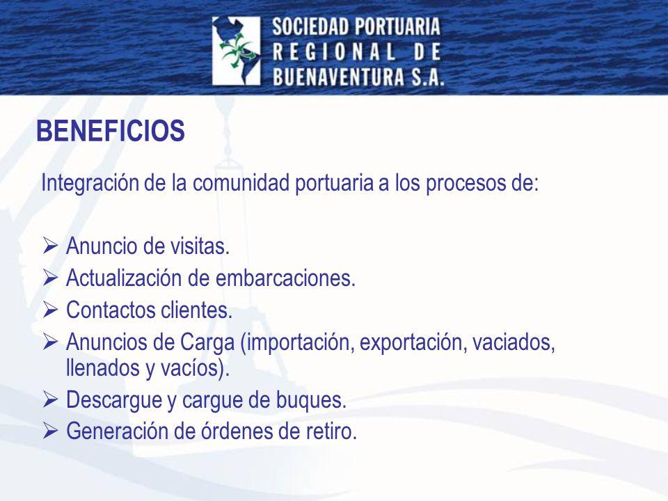 Integración de la comunidad portuaria a los procesos de: Anuncio de visitas. Actualización de embarcaciones. Contactos clientes. Anuncios de Carga (im