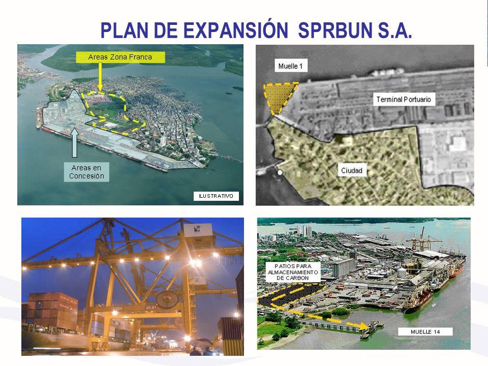 PLAN DE EXPANSIÓN SPRBUN S.A.