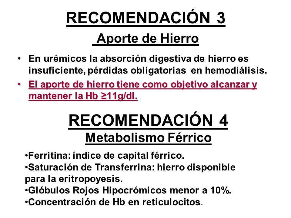 RECOMENDACIÓN 3 Aporte de Hierro En urémicos la absorción digestiva de hierro es insuficiente, pérdidas obligatorias en hemodiálisis. El aporte de hie