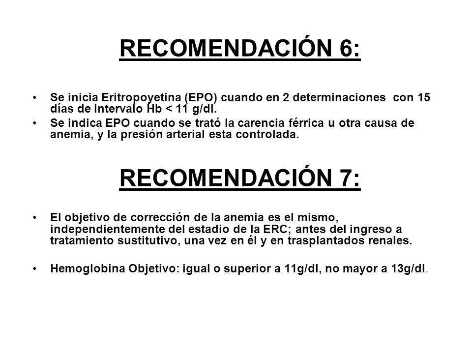 RECOMENDACIÓN 6: Se inicia Eritropoyetina (EPO) cuando en 2 determinaciones con 15 días de intervalo Hb < 11 g/dl. Se indica EPO cuando se trató la ca