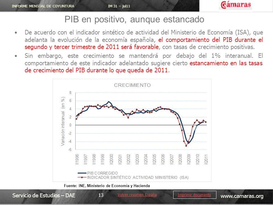 INFORME MENSUAL DE COYUNTURA IM 31 – jul11 Servicio de Estudios – DAE www.camaras.org 13 Imprimir documento De acuerdo con el indicador sintético de actividad del Ministerio de Economía (ISA), que adelanta la evolución de la economía española, el comportamiento del PIB durante el segundo y tercer trimestre de 2011 será favorable, con tasas de crecimiento positivas.
