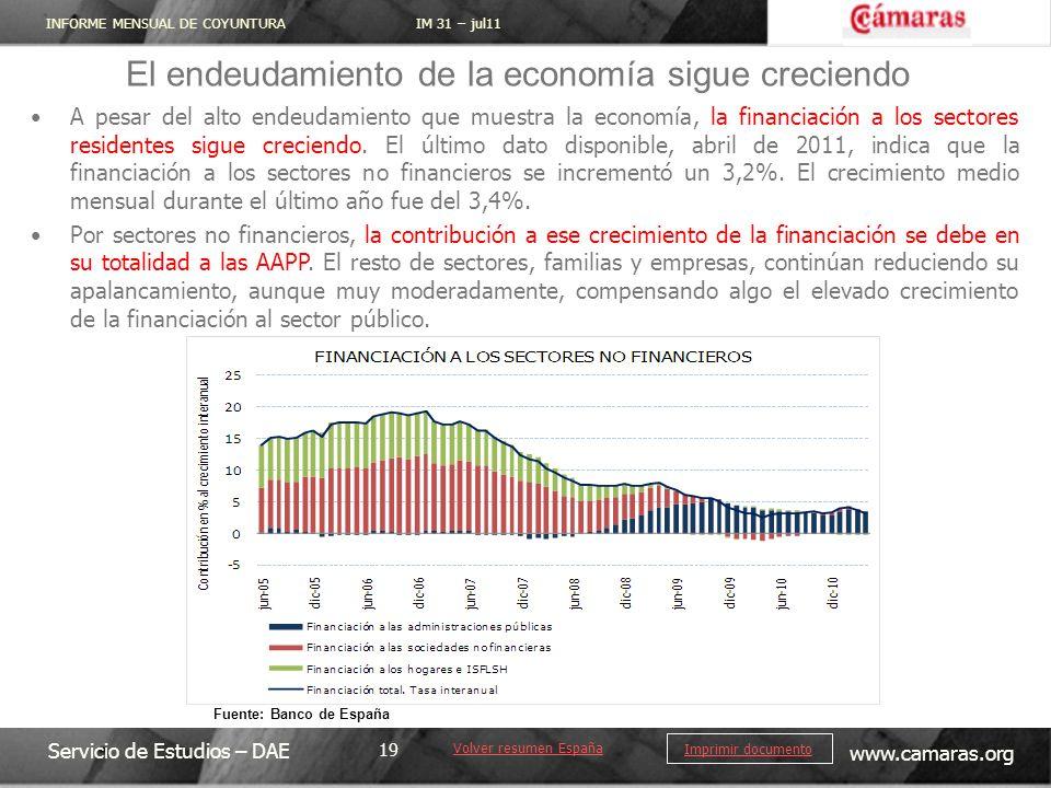 INFORME MENSUAL DE COYUNTURA IM 31 – jul11 Servicio de Estudios – DAE www.camaras.org 19 Imprimir documento A pesar del alto endeudamiento que muestra la economía, la financiación a los sectores residentes sigue creciendo.