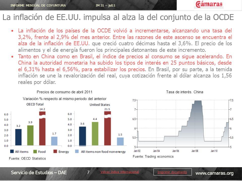INFORME MENSUAL DE COYUNTURA IM 31 – jul11 Servicio de Estudios – DAE www.camaras.org 7 Imprimir documento La inflación de EE.UU.