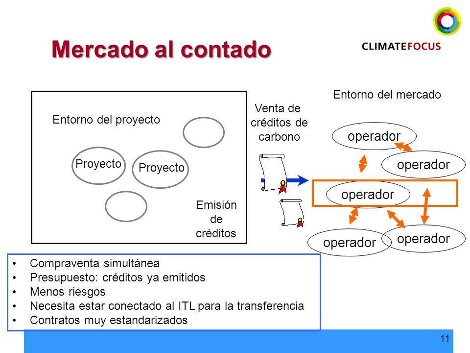 11 Mercado al contado Venta de créditos de carbono operador Entorno del mercado Compraventa simultánea Presupuesto: créditos ya emitidos Menos riesgos