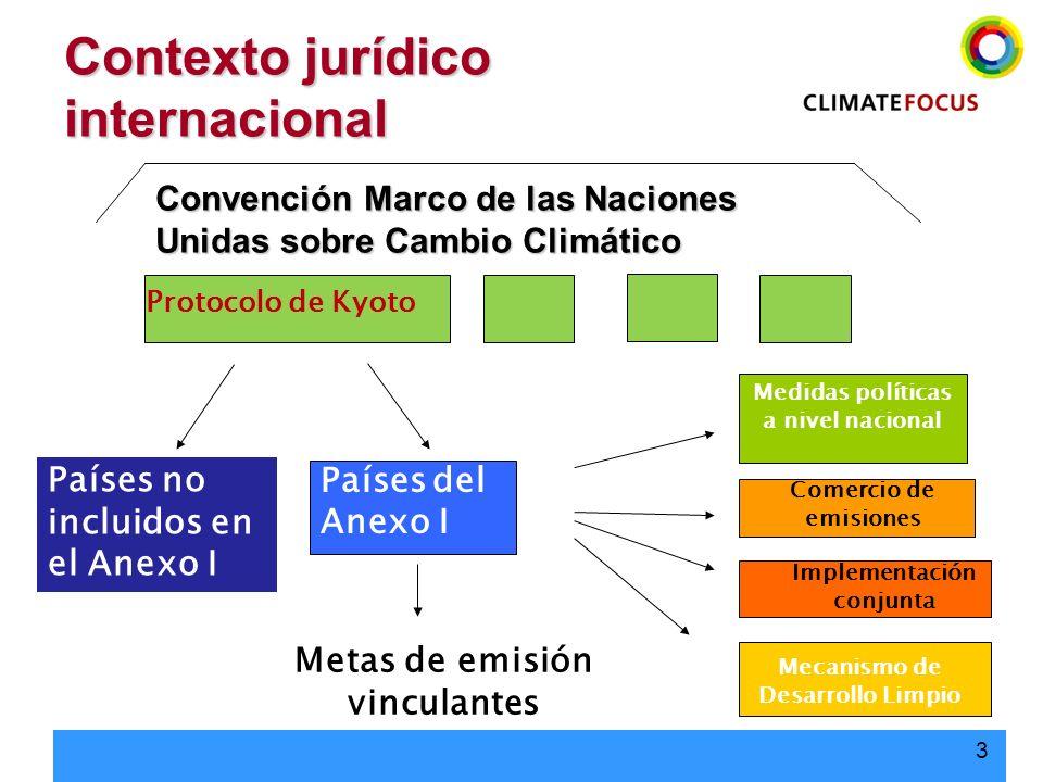 3 Contexto jurídico internacional Convención Marco de las Naciones Unidas sobre Cambio Climático Protocolo de Kyoto Países no incluidos en el Anexo I