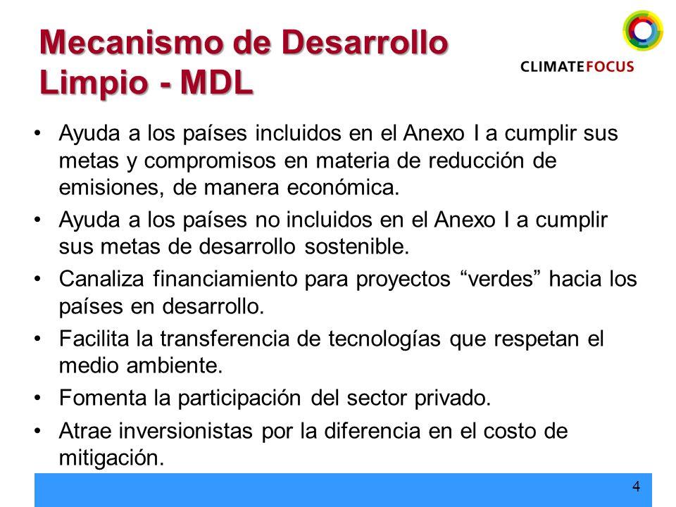 4 Mecanismo de Desarrollo Limpio - MDL Ayuda a los países incluidos en el Anexo I a cumplir sus metas y compromisos en materia de reducción de emision