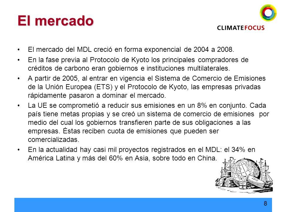 8 El mercado El mercado del MDL creció en forma exponencial de 2004 a 2008. En la fase previa al Protocolo de Kyoto los principales compradores de cré