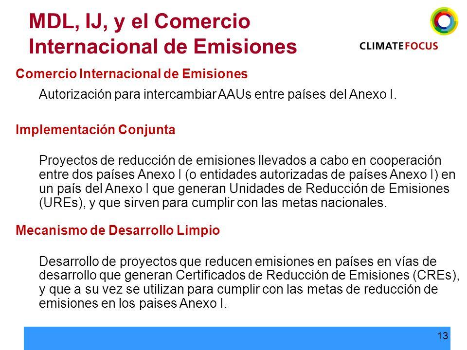 13 MDL, IJ, y el Comercio Internacional de Emisiones Comercio Internacional de Emisiones Autorización para intercambiar AAUs entre países del Anexo I.